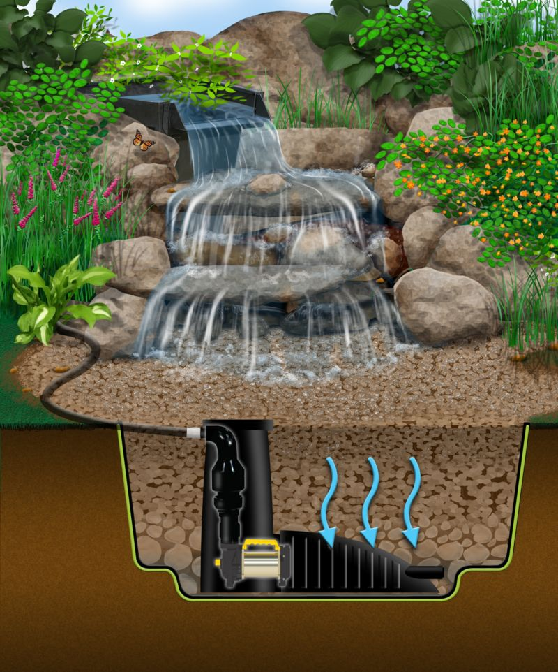 architecture-the-pondless-waterfall-wall-mounted-waterfall-garden-ponds-indoor-tabletop-water-fountains-the-features-pond-pumps-outdoor-fountain-gardens-top-supplies-indoor-waterfall-kits