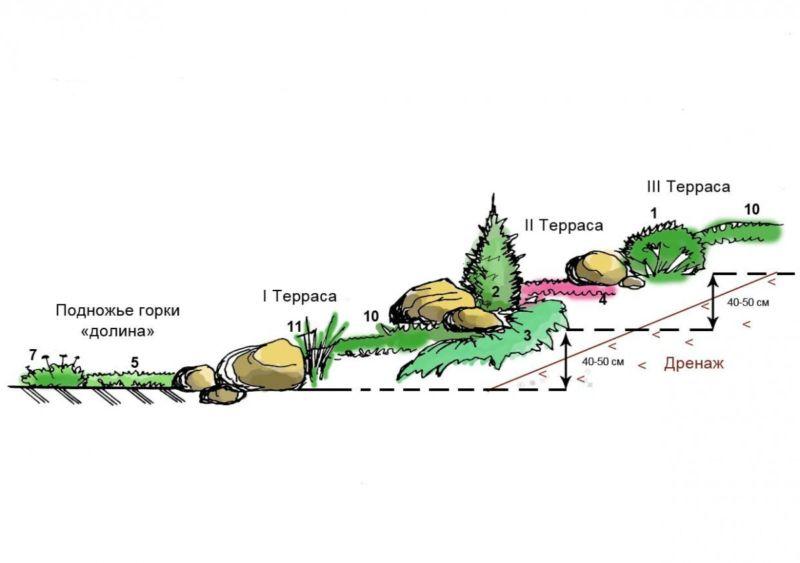 2-alpiiskaya_gorka_svoimi_rukami