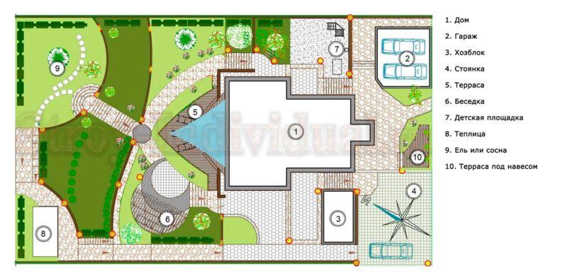 Дизайн участка 10 соток прямоугольной формы