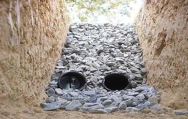 Как сделать дренаж на глинистых почвах 732