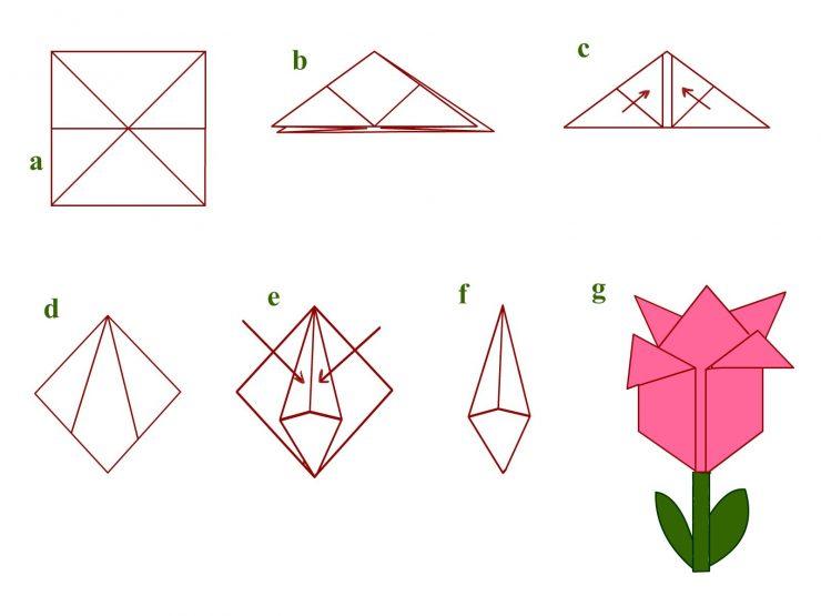 Тюльпаны из бумаги своими руками фото 192